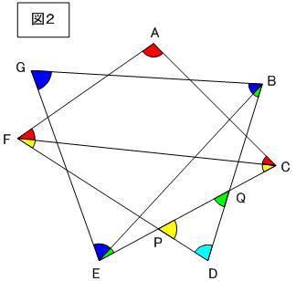平面図形の角度 第28問 角度 ... : 平面図形 問題 : すべての講義